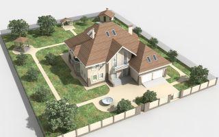 Оформление земельного участка в собственность при наличии жилого дома