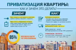 Приватизация квартиры по договору социального найма в 2017 году: условия
