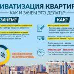 Документы для приватизации квартиры в 2017 году