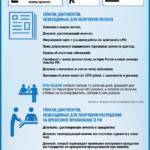 Правила нахождения в РФ для укриаинцев