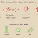 Изображение - Налоговый вычет на налог на имущество nalog-011-e1482966149245-150x150